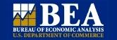 BEA: Bureau of Economic Analysis. U.S. Department of Commerce