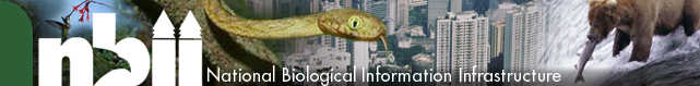 Current Biological Issues Banner