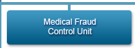 Medical Fraud Control Unit