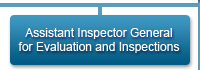 Assistant Inspector General for Evaluation and Inspections