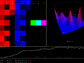 A simulation model's output showing Anolis lizard diversity.