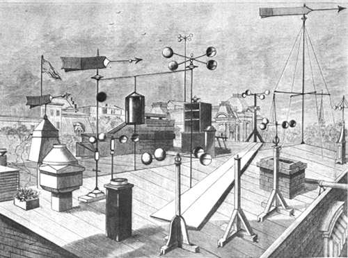 drawing of meterological instruments on rooftop