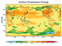 Surface temperature change.