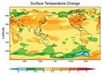 Surface temperature change.
