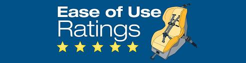 Ease-of-Use Ratings