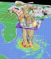 A three-dimensional visualization of a modeled hurricane