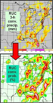 A typical RUC model convective probability forecast map, based on 3-hour convective precipitation