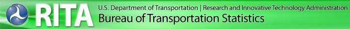 Bureau of Transportation Statistics (BTS)
