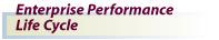 Enterprise Performance Life Cycle