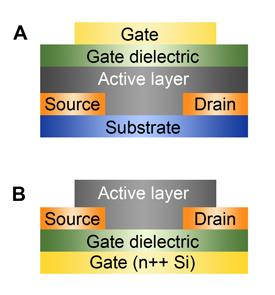 drawing of organic semiconductors