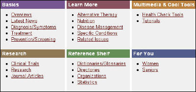 Screen capture of the table of contents from the Asthma Health Topic page