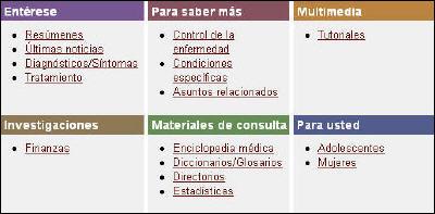Captura de pantalla de la tabla de contenidos en la página del asma