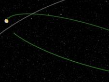 IBEX Orbit Animation