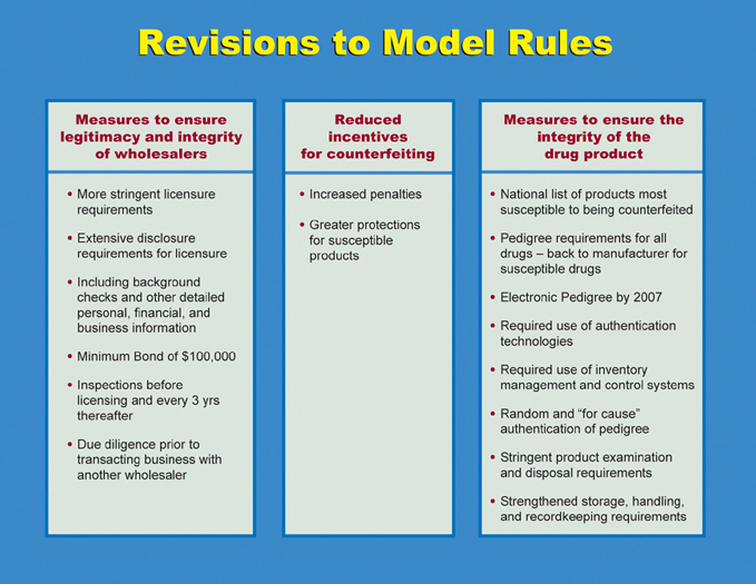 Revisions of Model Rules