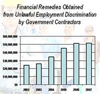 Financial Remedies chart.