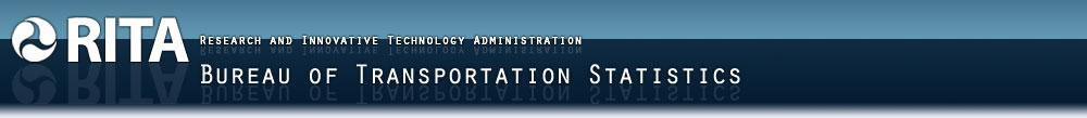Bureau of Transportation Statistics (BTS)