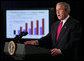President George W. Bush delivers remarks on the Fiscal Year 2008 budget Wednesday, July 11, 2007, in the Eisenhower Executive Office Building. The President's budget lays out a detailed plan to balance the budget by 2012 while keeping taxes low. White House photo by Eric Draper