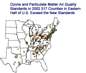 Ozone and Particulate Matter Standards 2002