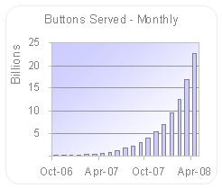 button served