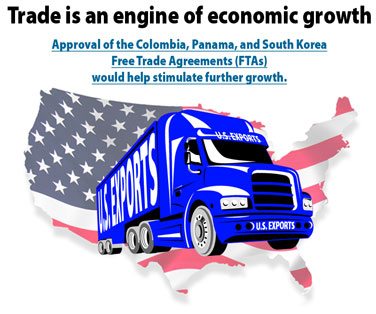 U.S. Exports: Driving the U.S. Economy - Approve the Colombia, Panama and South Korea FTAs