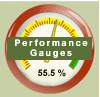Performance Gauges - tracking the state's performance.