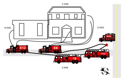 hoselines from fire trucks to house