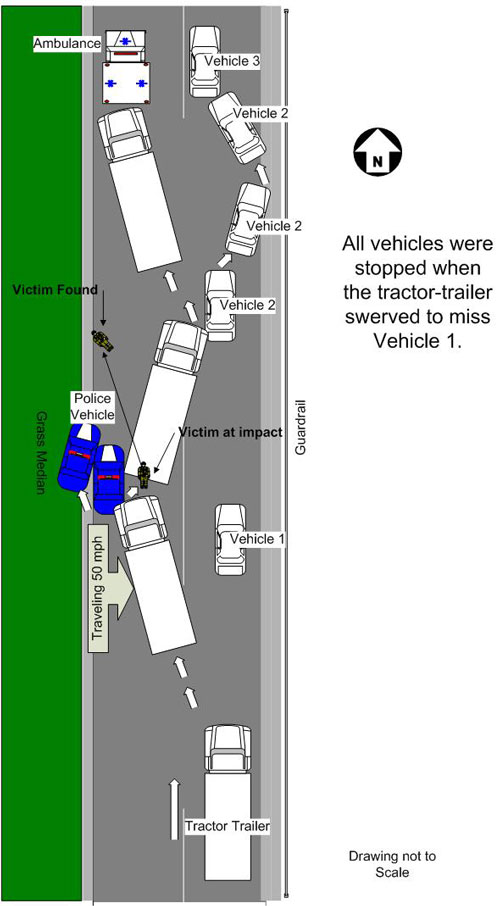 Path of tractor trailer.