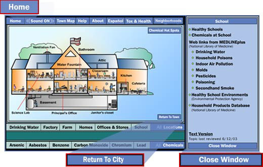 Tox Town graphic with close up of Close Window, Home and Return to Town buttons.