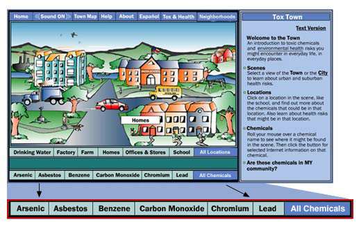 Tox Town graphic showing close up of chemicals menu bar.
