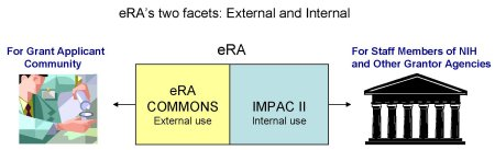 eRA's Two Facets