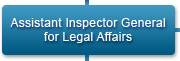 Assistant Inspector General for Legal Affairs