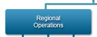 Regional Operations