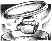 Image of how to distill water