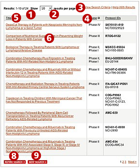 Screenshot of clinical trials search results from the basic search form