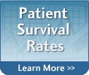 Patient Survival Rates