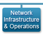 Network Infrastructure and Operations