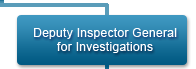 Deputy Inspector General for Investigations