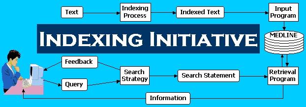 Indexing Initiative Logo