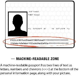 Machine Readable Passport Sample