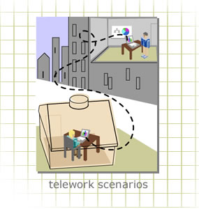 A picture of an office and a home work space connected by a dotted line.