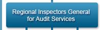 Regional Inspectors General for Audit Services