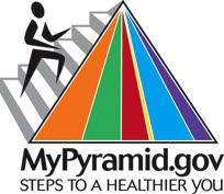 MyPyramid.gov logo